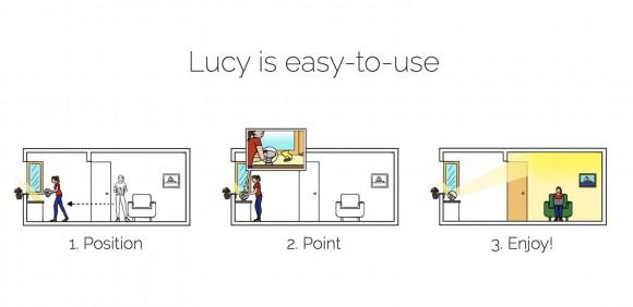 Lucy-Solar-Robot-Sunlight-5